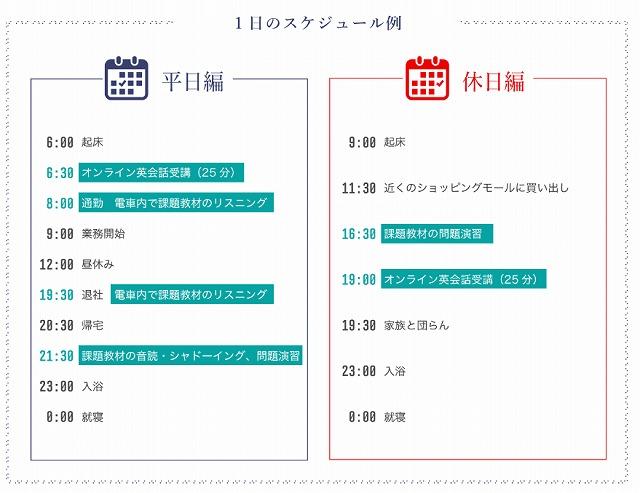 産経オンライン英会話スケジュール例